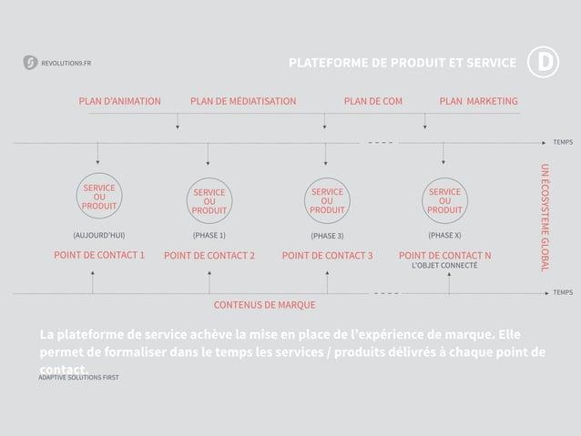 REVOLUTION9.FR ADAPTIVE SOLUTIONS FIRST REVOLUTION9.FR ADAPTIVE SOLUTIONS FIRST La plateforme de service achève la mise en...