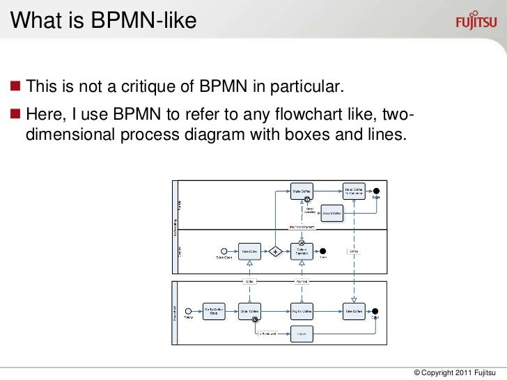 What is BPMN-like This is not a critique of BPMN in particular. Here, I use BPMN to refer to any flowchart like, two-  d...