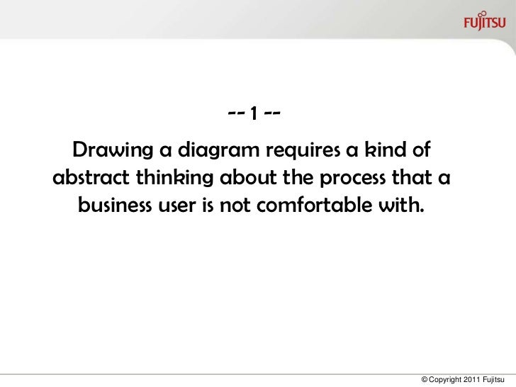 -- 1 --  Drawing a diagram requires a kind ofabstract thinking about the process that a  business user is not comfortable ...