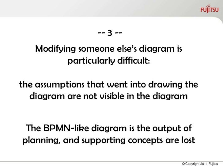 -- 3 --   Modifying someone else's diagram is          particularly difficult:the assumptions that went into drawing the  ...