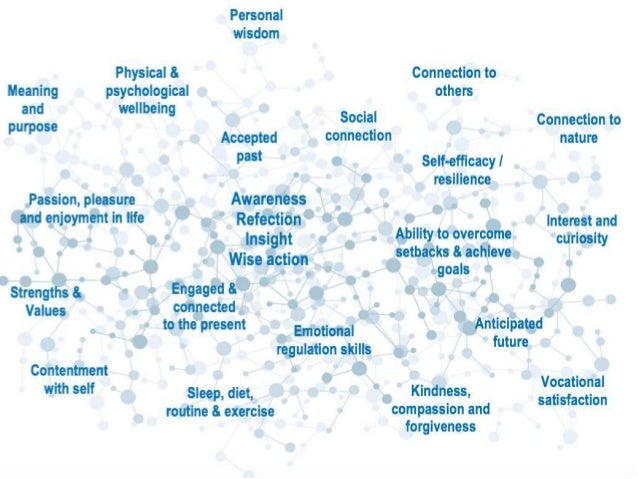 The Relationship Between Positive, Coaching and Clinical