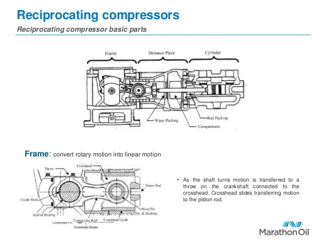 wayne air pressor wiring diagram free wiring diagram for you Compressor Wiring Schematic pressor mechanical diagram wiring diagram husky air pressor wiring diagram air lift pressor wiring diagram