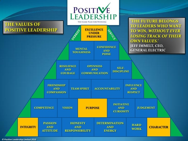 positive leadership Positive leadership is about harnessing the potential energy when people come together—social force positive leaders take actions that evoke positive reactions to enhance one's social force, we focus on seven timeless capacities: authenticity, purpose, advocacy, resilience, community-building, reason and gratitude.