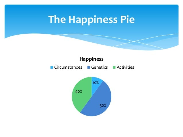 The Science of Happiness: Positive Psychology and You