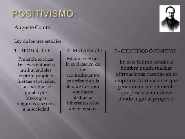 Positivismo y neopositivismo Slide 3