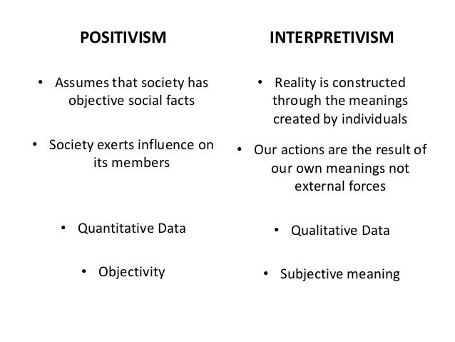 positivism vs interpretivism Positivism vs interpretivism 1 positivism vs interpretivism 2 positivism • assumes that society has objective social facts • society exerts influence on its members • quantitative data • objectivity interpretivism • reality is constructed through the meanings created by individuals • our actions are the result of our own meanings.
