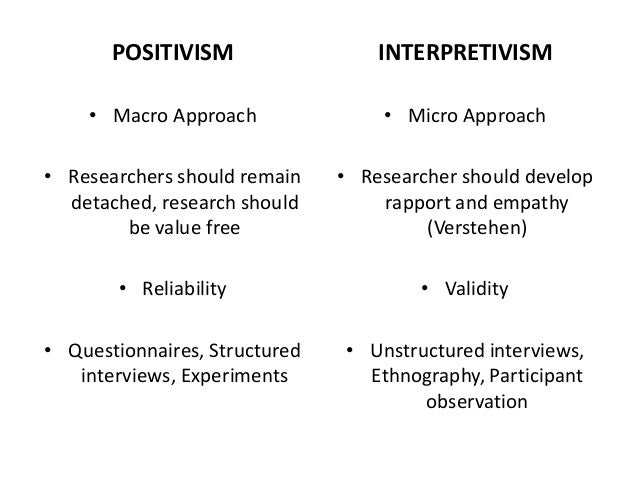 definition of positivism in research Understanding research philosophy  the author further explained that the basic meaning of the definition is precisely the exact thing  positivism according to.