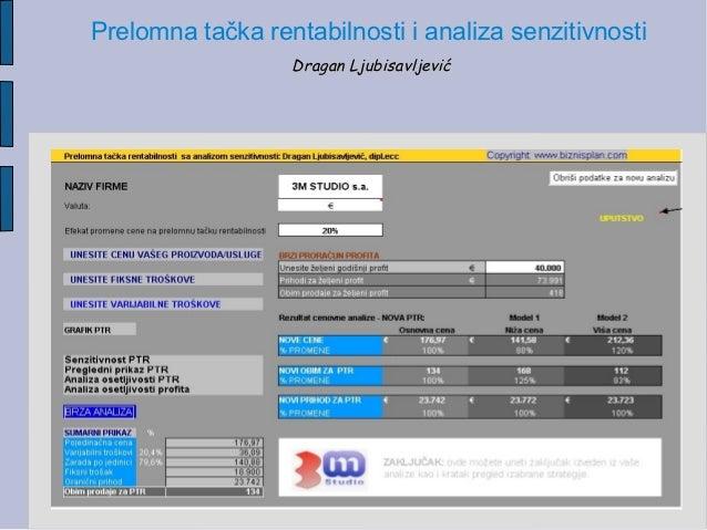 Prelomna tačka rentabilnosti i analiza senzitivnosti                  Dragan Ljubisavljević