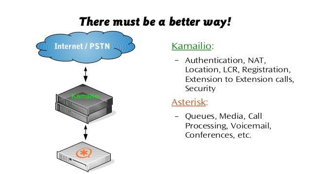 Expanding Asterisk with Kamailio