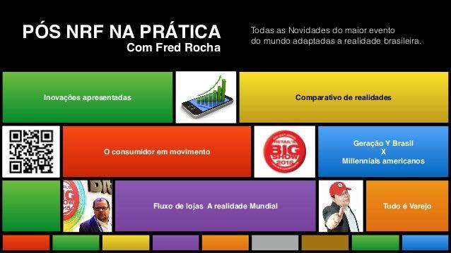 Tudo é Varejo Geração Y Brasil X Millennials americanos Comparativo de realidadesInovações apresentadas O consumidor em mo...