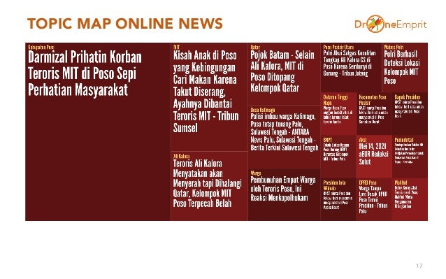 TOPIC MAP ONLINE NEWS 17