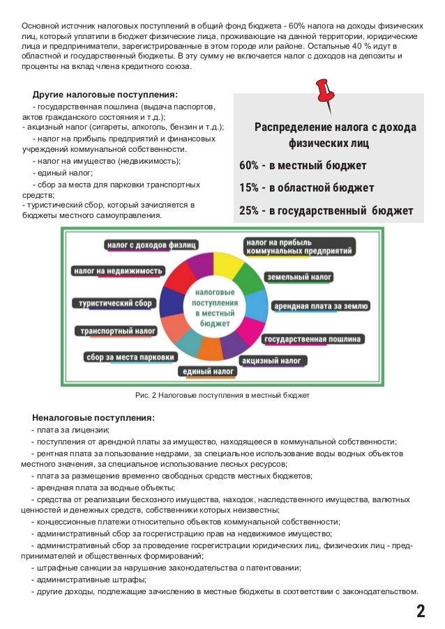 ПРОСТО о местном бюджете Slide 3