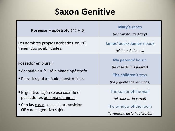 Resultado de imagen de saxon genitive