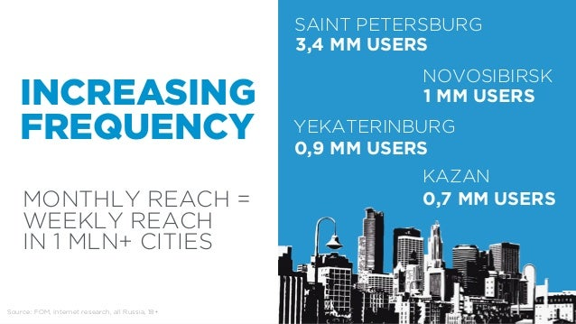 KEY  ONLINE  ACTIVITIES  Source: TNS WebIndex March 2014, Russia, cities 100+, 12-64  Contribution to time spent a  month,...