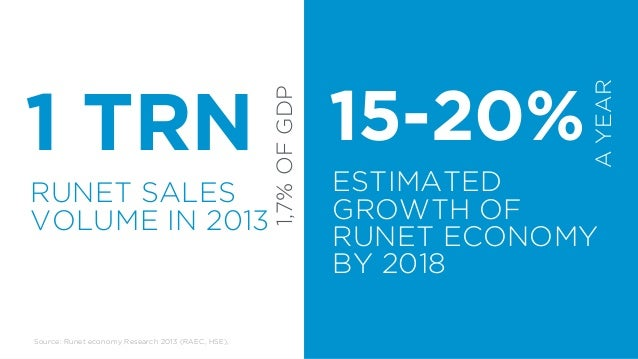 30 MILLION ONLINE  SHOPPERS IN 2013!  Source: Data Insight 2013  +30% VS PY