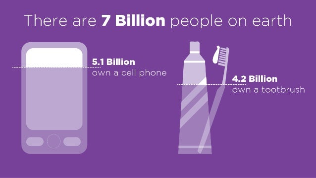 1,4Mln  USERS ACCESS  INTERNET ONLY VIA  MOBILE DEVICES