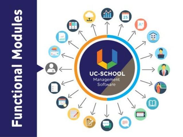 Technology Management Image: UC-School Software Management System