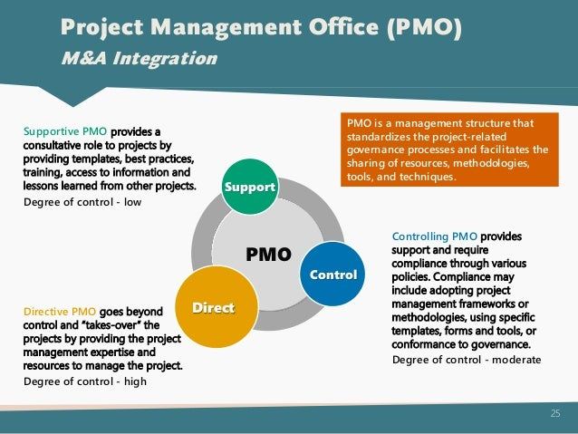 project management office Microsoft today launched office 365 planner, a new project-management tool for teams the company will be rolling out planner worldwide to office 365 users, including office 365 enterprise e1–e5, business essentials, premium, and education subscription plans.