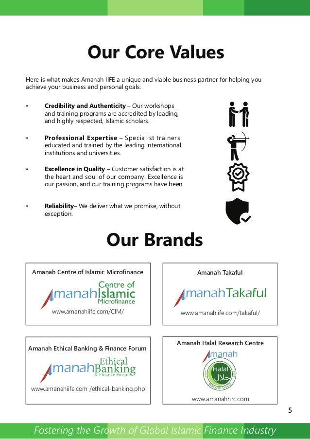 Islamic Finance Industry 6
