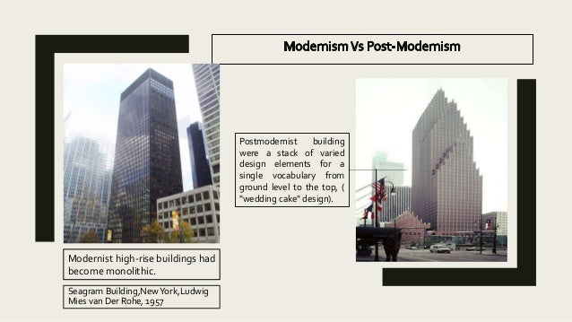Modern Architecture Vocabulary Premodern I To Decorating