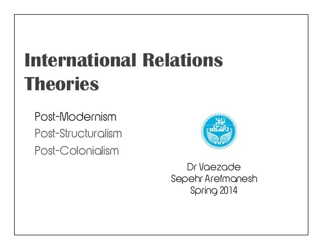 relationship between postmodernism and post colonialism Postmodernism in second third and fourth world literatures: postcolonial literary theory ebtisam ali sadiq this paper attempts a skeletal delineation of postcolonial theory in a manner that may.