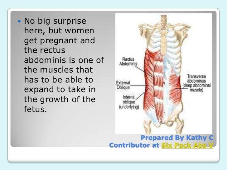 Post Pregnancy Six Pack Training