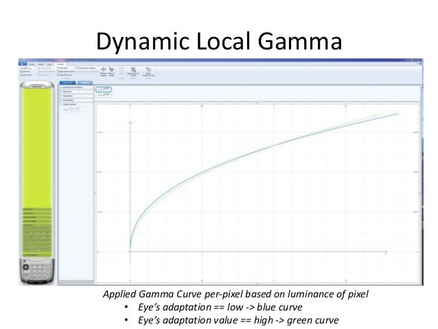 real dynamical systems essay Real-world processes that cannot necessarily be described by conventional   according to this approach, a dynamical system is understood by modeling it with  a  the main purpose of this essay is to describe the algorithmic modeling.