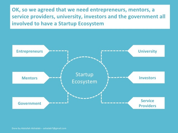 OK,	  so	  we	  agreed	  that	  we	  need	  entrepreneurs,	  mentors,	  a	  service	  providers,	  university,	  investors...