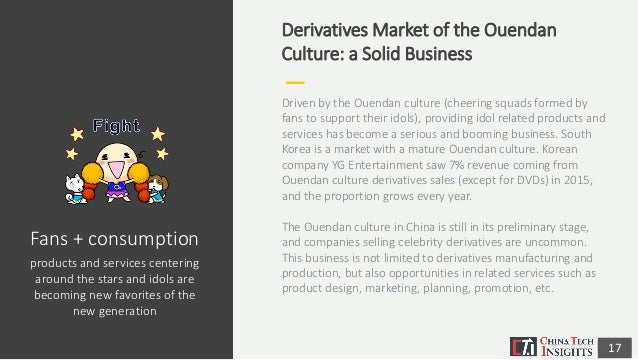 Report | Dissecting China's Post 95s Generation Digital Consumers