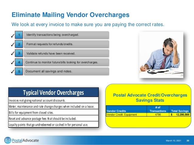 Recover Lost Postage from Dormant Accounts March 10, 2021 21 Validate that funds have been received back. Document all sav...