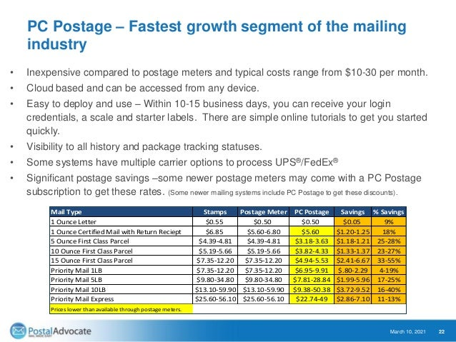 PC Postage • Most common remote mailing solution • Subscription model • Print from any computer with an internet connectio...