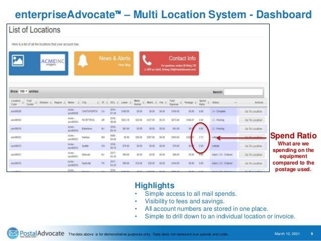 enterpriseAdvocate™ – Location View March 10, 2021 10