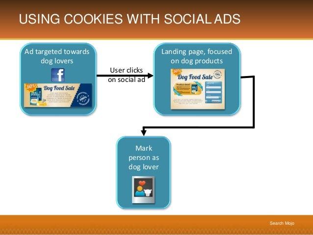 [PUBCON 2013] Post-Click Marketing: Landing Page Optimization