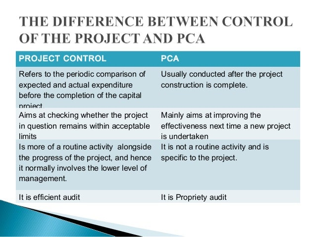 post completion audit An audit is a systematic and independent examination of books, accounts, statutory records, documents and vouchers of an organization to ascertain how far the.