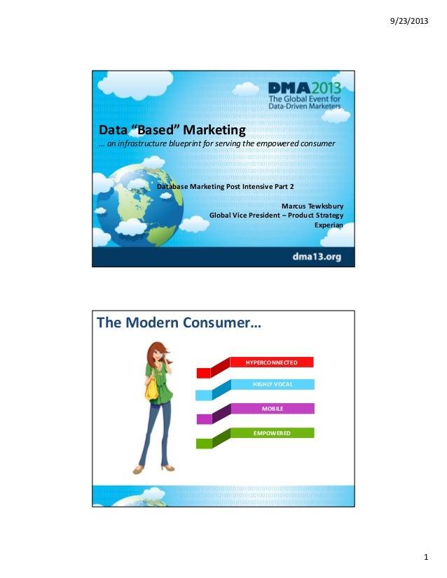 Database Marketing Group Inc 23