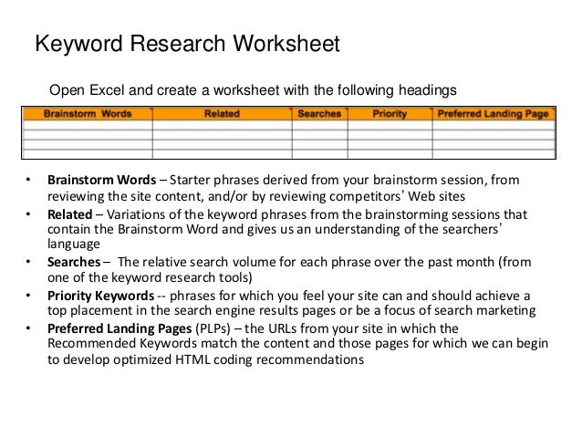 SEO Keyword Research & Mapping