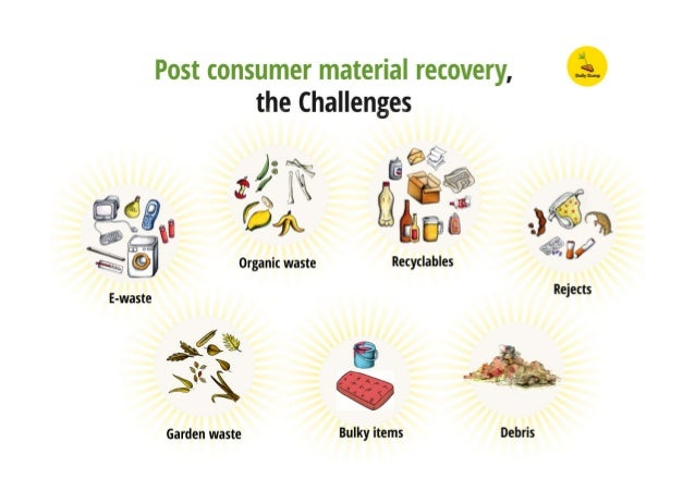 """Post consumer material recovery,  .  the Challenges ; = ex aw' 11 fi . ~ (3% Q  fig 2)"""" .  51/ Organic waste Recyclables Rej..."""