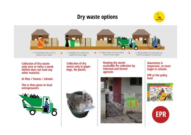 """Dry waste options     -          Il-i}. .""""""""  M     1. Homemaker puts out Dry . ) 2. Sweeper can collect dry -) 3. Tipper U..."""