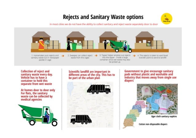 Rejects and Sanitary Waste options  In most cities we do not have the ability to collect sanitary and reject waste separat...