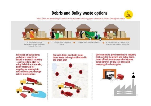 Debris and Bulky waste options .   Most cities are expanding so debris and bulky items will only grow - we have to have a ...