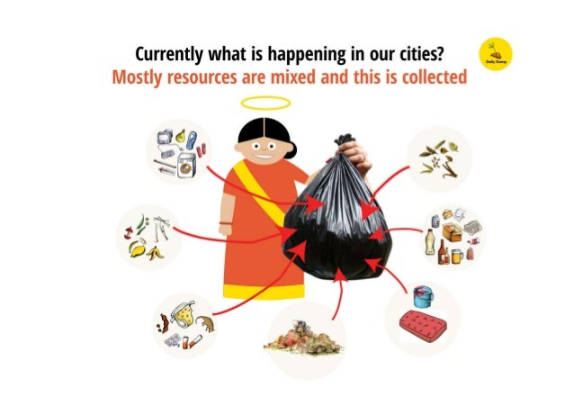 Challenges of collection of city waste Slide 2