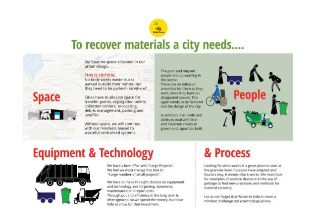 Challenges of collection of city waste Slide 3