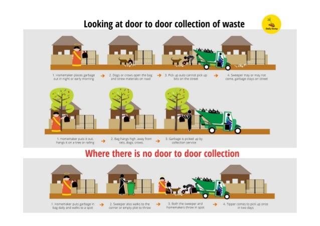 """Looking at door to door collection of waste     ' I '    l   l  l            ll ' ' ': s-J'll  :'-«i. . """" fi' ' ' l   l    ..."""