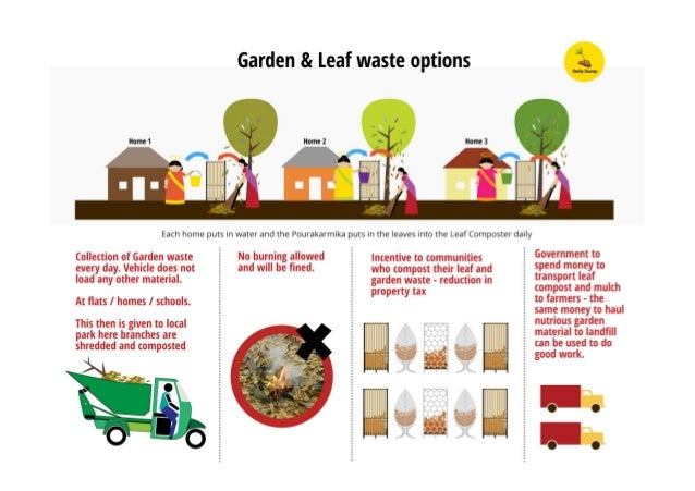 WE  Garden & Leaf waste options  W  lllllfl     Each home puts in water and the Pourakarmika puts in the leaves into the Le...