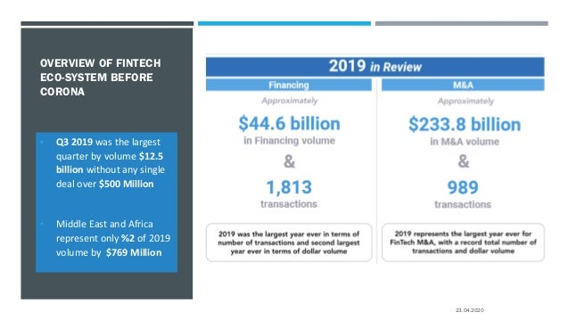 MENA – FINTECH SECTOR IN 2018-2019 • %13 of all deals in 2018 and 2019 YTD attributable to FinTech, • FinTech ranks only 4...