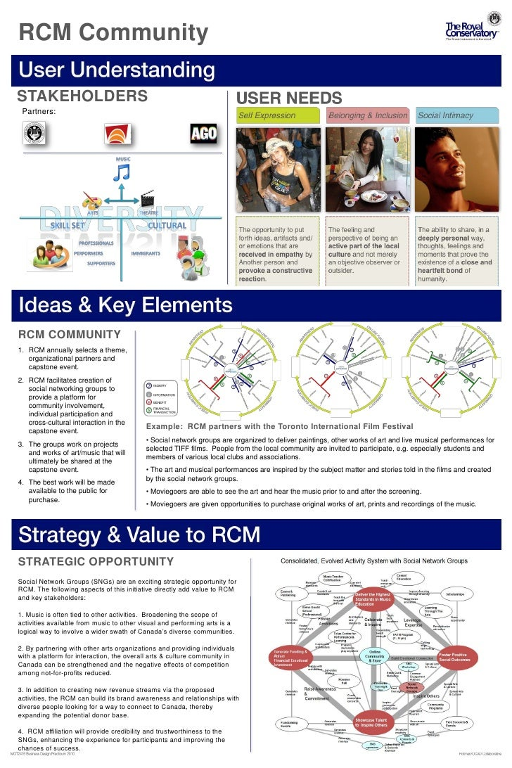 RCM Community<br />STAKEHOLDERS<br />Partners:<br />RCM COMMUNITY <br />RCM annually selects a theme, organizational partn...