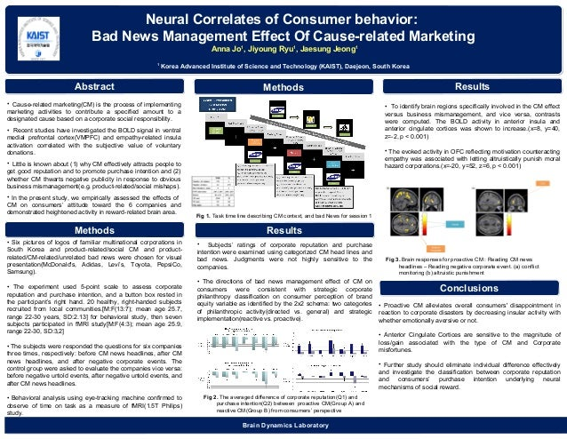 Printed by 웹 포 스 터 Neural Correlates of Consumer behavior: Bad News Management Effect Of Cause-related Marketing Anna Jo1 ...