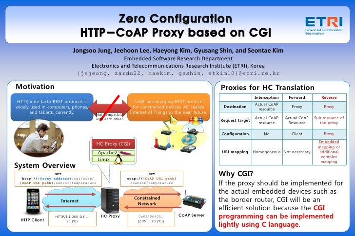 Zero Configuration                                HTTP-CoAP Proxy based on CGI                           Jongsoo Jung, Jee...