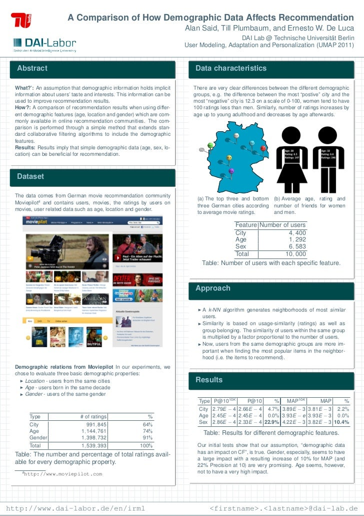 A Comparison of How Demographic Data Affects Recommendation                                                               ...