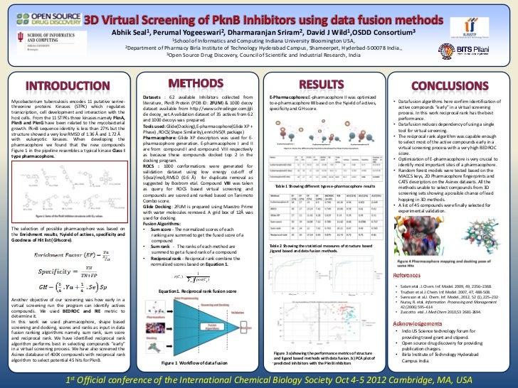 3D Virtual Screening of PknB Inhibitors using data fusion methods                                                   Abhik ...